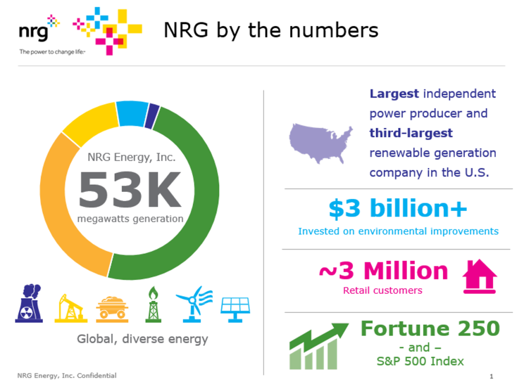 NRG by the numbers