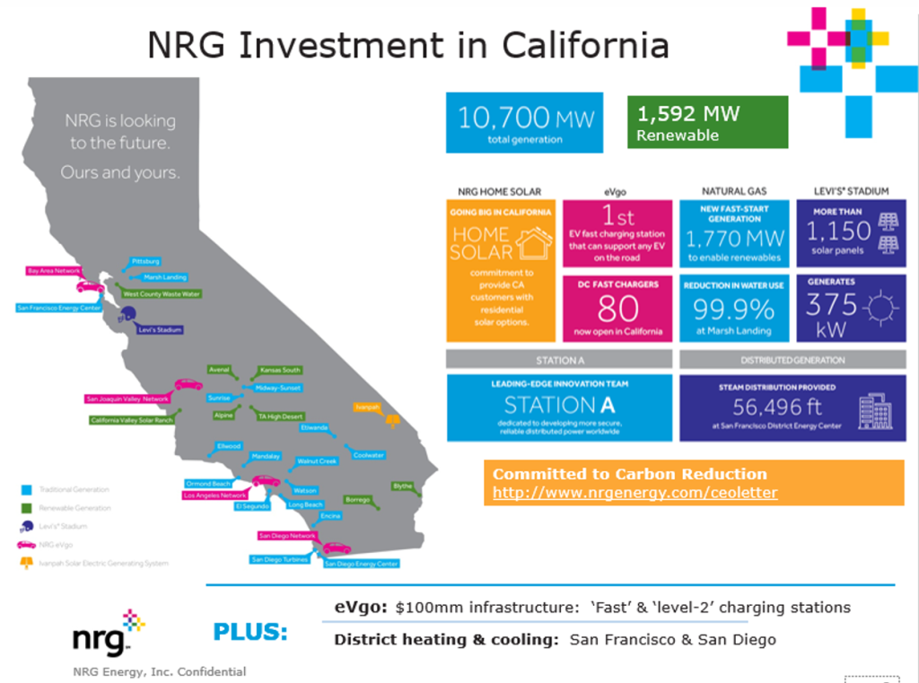 NRG investment in California